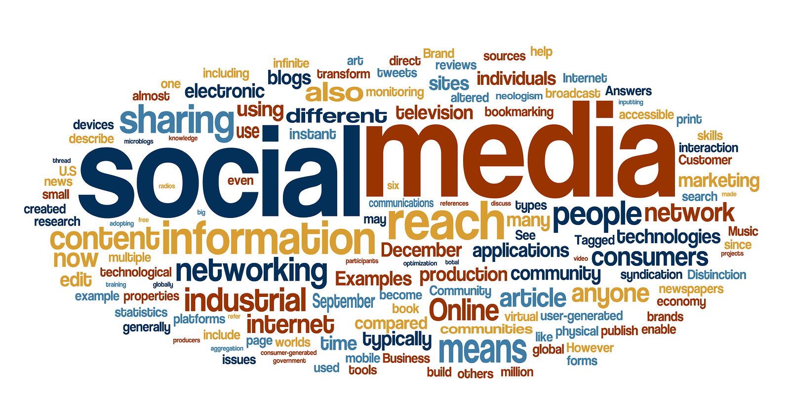 Social-Media-Word-Cloud-10422092